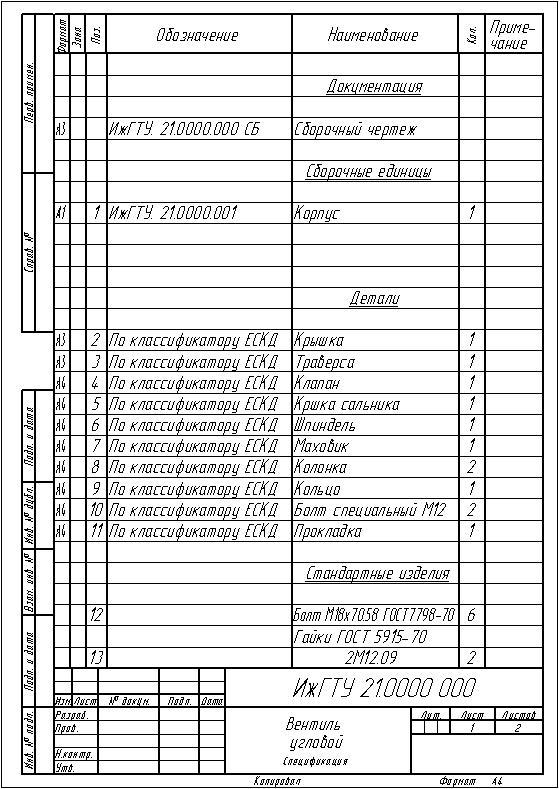 ГОСТ 2.501 - 88 Правила учета