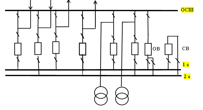 Обходная система шин